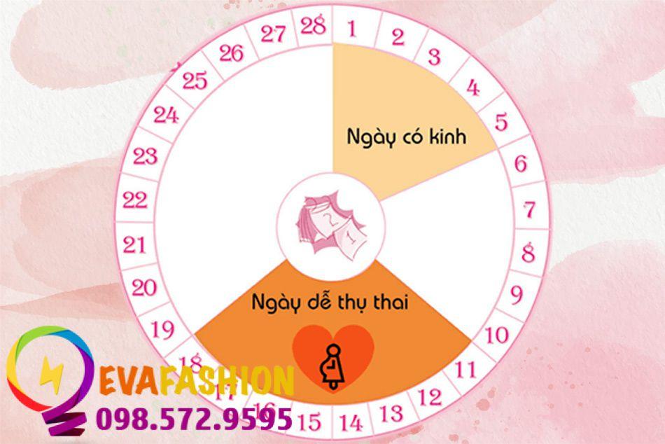 Quan hệ cách ngày rụng trứng 3-4 ngày trước hoặc sau thì tỉ lệ sinh con gái khá cao.