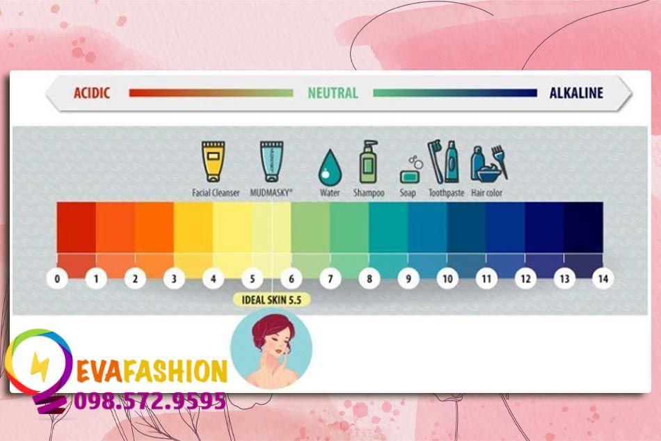 Tầm quan trọng của độ pH của sữa rửa mặt